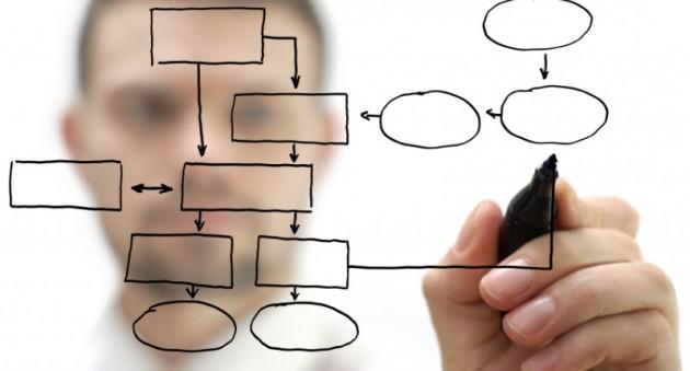 Аутсортинг, создание, продвижение, обслуживание сайтов
