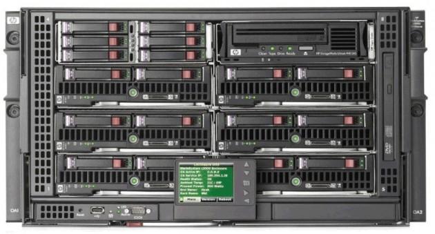 Системы хранения HP P2000